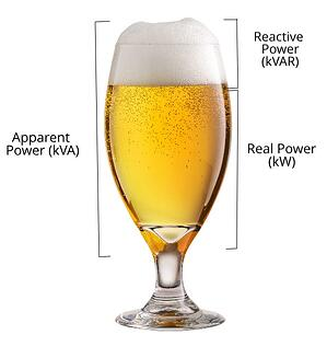 Glass of beer illustrating the difference between types of power