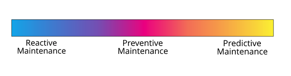 What Is Preventive Maintenance - Iota